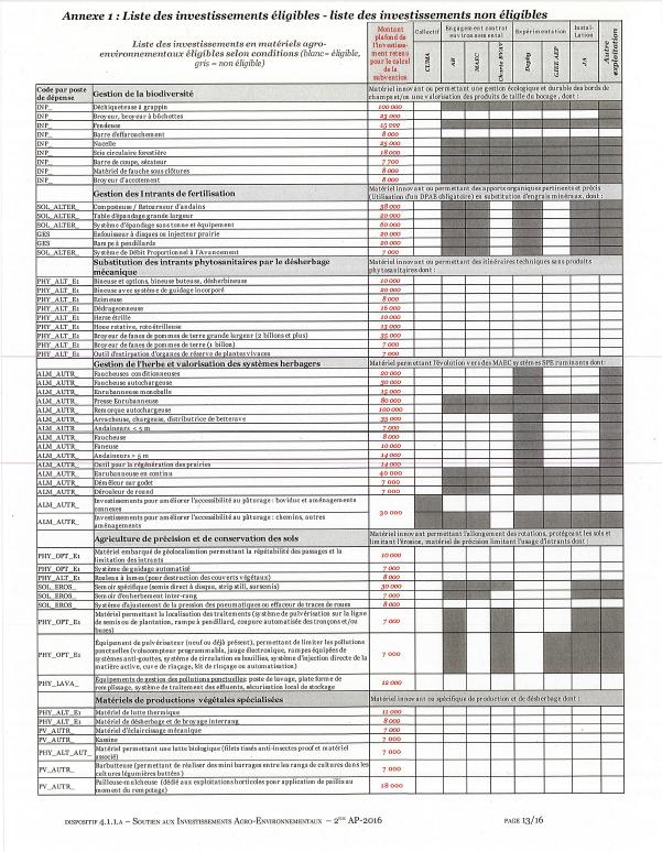 Liste_materiel_eligible