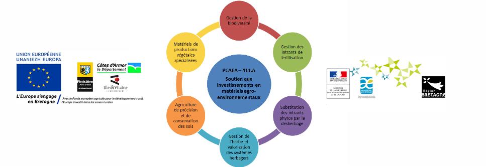 Aides matériels : ouverture du 1ème appel à projet 2018