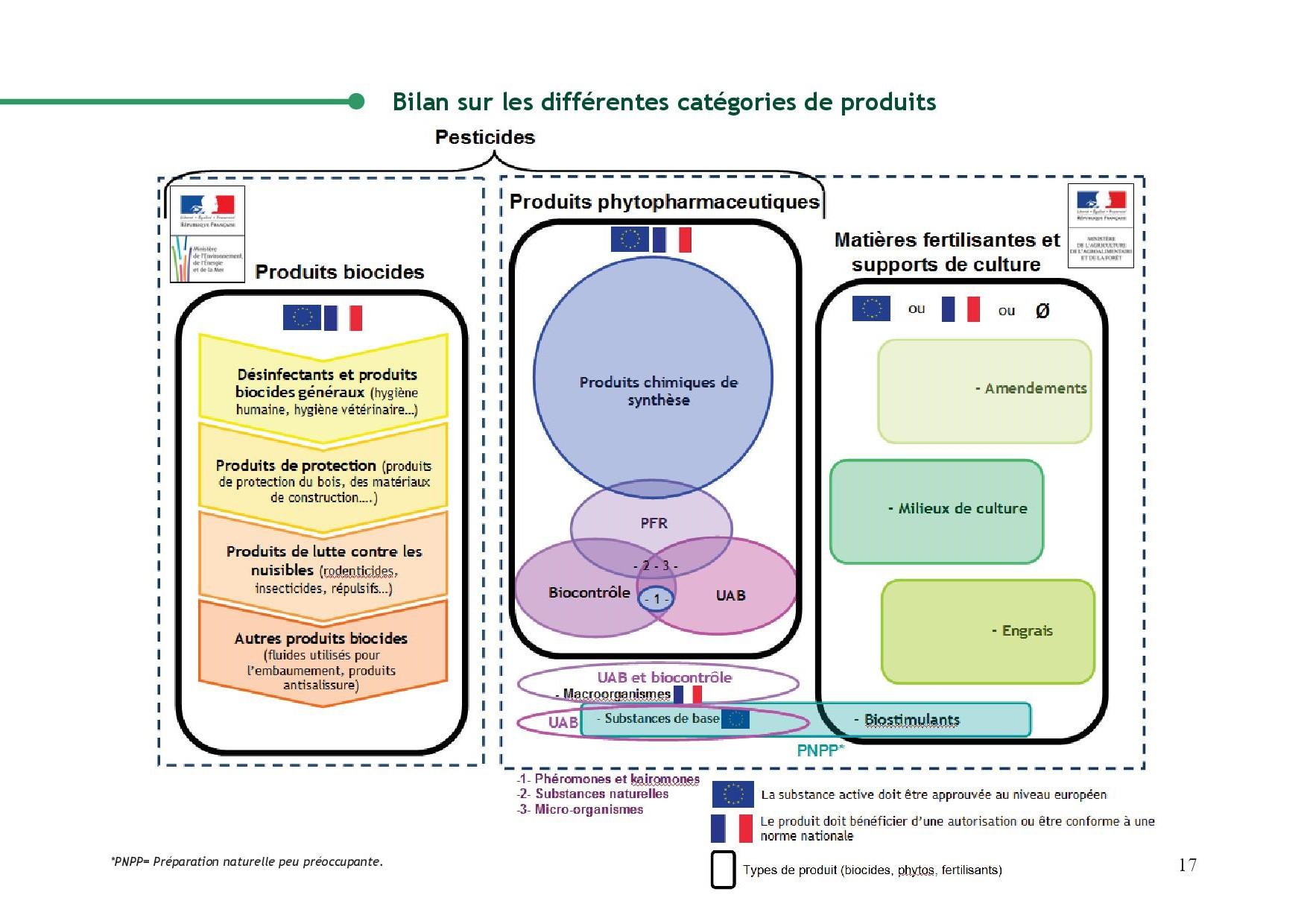 Tableau_de_synthese_quel_produit_quel_usage_V4_cle41e5bc